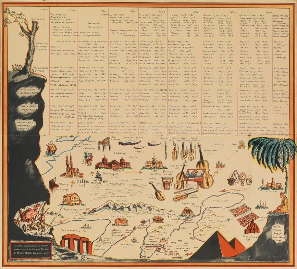 VAN LOON, HENDRIK WILLEM. The History of the Arts.