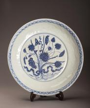 Qing Dynasty Blue and White Lotus Plate