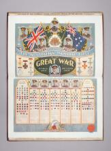 Record of the Australian Imperial Force in the Great War (poster)