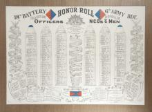 18th Battery Field Artillery Honor Roll, 1917 (2nd year)