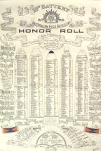 18th Battery Field Artillery Honor Roll, 1918 (3rd year)