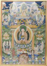 A lot of two Thangkas (2)