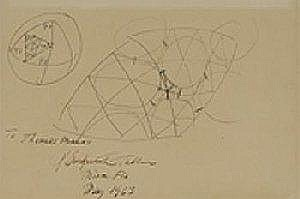 R. Buckminster Fuller (1895-1983) drawings, set of five 1963 pencil on paper 5.75 x 8.5 each sh Five sketches created to illustrate points during a