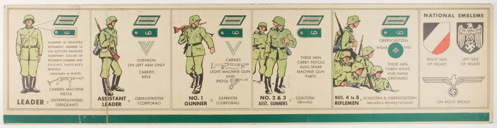 WORLD WAR II TRAINING MATERIALS (6)