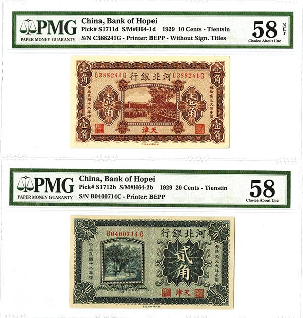 Bank of Hopei, 1929