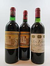 3 bouteilles 1 bt : CHÂTEAU DUCRU BEAUCAILLOU 1975 2è GC Saint Julien (base goulot, étiquette fanée)