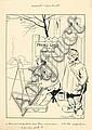 RABIER Benjamin (1864 - 1939) LE PELE-MELE Encre de Chine et crayon bleu pour une couverture de ce journal. Signée, titrée «L..., Benjamin Armand Rabier, Click for value