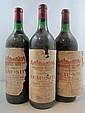 3 magnums CHÂTEAU BEAU SITE 1981 CB Saint Estèphe (étiquettes abimées)