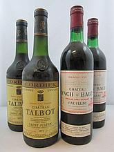 12 bouteilles 6 bts : CHÂTEAU TALBOT 1973 4è GC Saint Julien (1 mi épaule, étiquettes fanées et tachées)