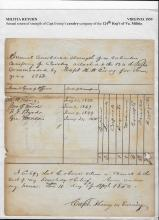 Captain Ewing's Hand Signed Militia Return Document