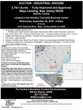 2.76 Acres,Industrial, Commercial,All Utilities