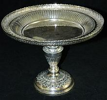 English Silver Compote Bearing Hallmarks