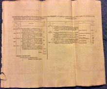 Large Antique Chart US Treasury Contracts/Payments 1814