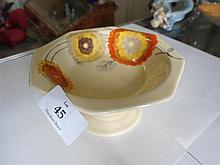 Clarice Cliff hand painted footed dish