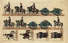 [Games and toys]. Artillerie Française. Handcol. lithogr. cut-out sheet, 29