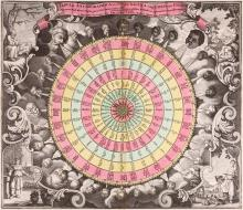 Seutter (Matthaeus)   Tabula Anemographica seu Pyxis Nautica, vulgo Compass. Charte, highly decorative wind rose, surrounded by 32 windheads, with north-east at the top, the rose composed of 6 bands naming each point in Greek, Latin, Italian, Spanish, French and Dutch, allegorical figures of the seasons in the 4 corners, engraved chart with original hand-colouring, 500 x 580mm., slight browning on central vertical fold, otherwise a strong, bright copy, Augsburg, [c.1740].