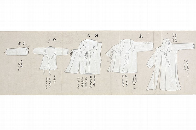 KOREAN SCHOOL. Clothes of the Korean people, ink and colour on paper, handscroll, 26.5 x 405cm. Provenance: London private collection. ??????