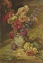 Georges Jeannin (1841-1925), Georges Jeannin, Click for value