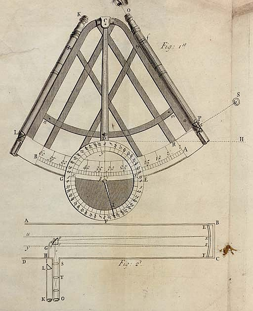 WARD, William (fl. 1735) and Caleb SMITH (1723-1762). The Description and use of a new Astronomical Instrument, for taking Altitudes of the Sun and Stars at Sea, without an Horizon together with an Easy and Sure Method of observing the eclipse