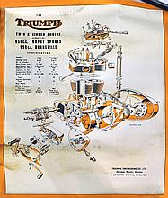 Triumph promotional posters and technical drawings