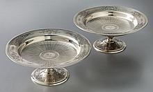Pr. Tiffany & Co. sterling silver tazze