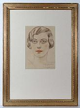 Indistinctly Signed Art Deco Watercolour and