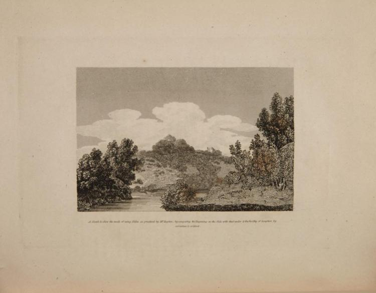 [PLATE BOOKS] LOUDON, SAMUEL. A Treatise on Forming, Improving, and Managing Country Residences. London: Longman, 1806. Firs...