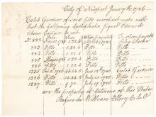 1786 WILLIAM ELLERY Signed Continental Congress Loan Office Certificate of Oath