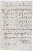 DAVID G. FARRAGUT Autograph Document Signed