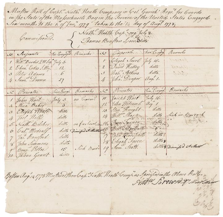 Revolutionary War Document Manuscript Muster Roll, Capt. Nathaniel Heath