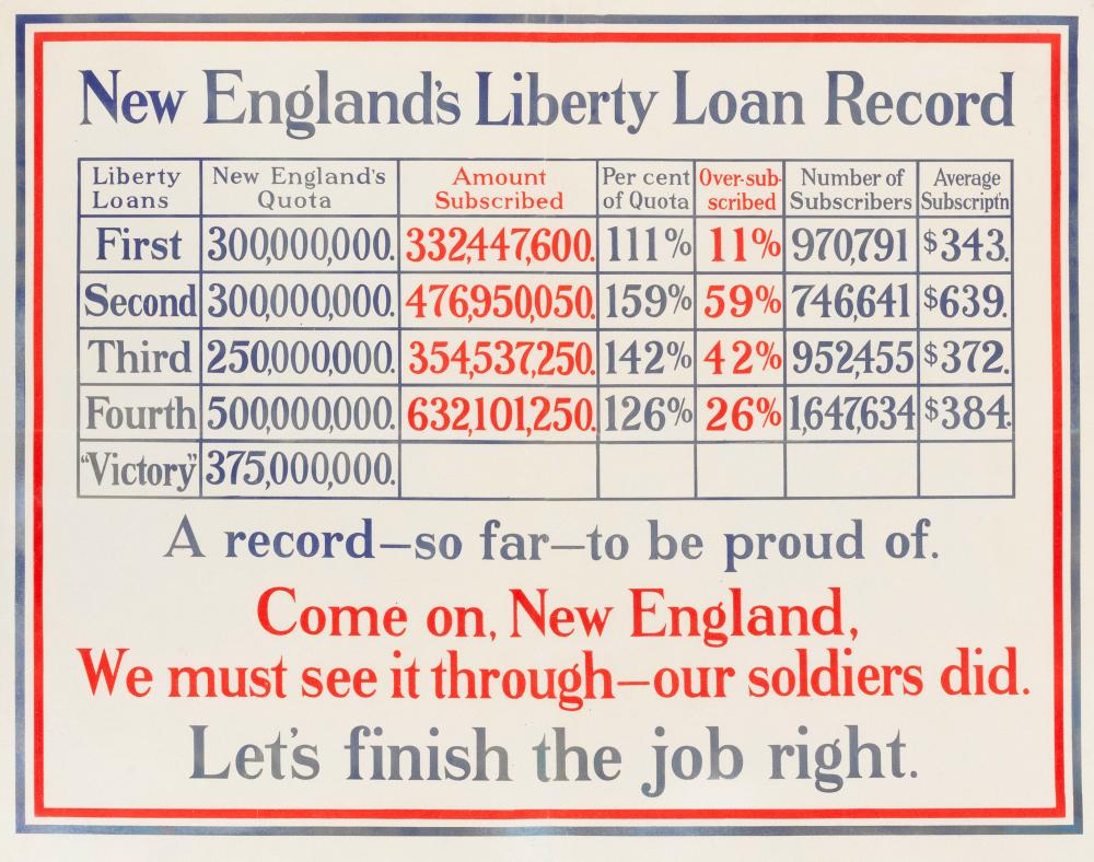 """""""NEW ENGLAND'S LIBERTY LOAN RECORD"""" WORLD WAR I POSTER Depicts a chart of subscribers for each of the Liberty Loans in the New Engla.."""