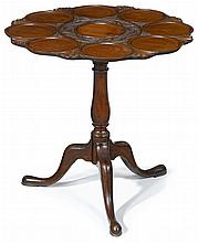 George III style mahogany supper table, 19th century, The shell and leaf carved top with circular reserves, over baluster turned suppor
