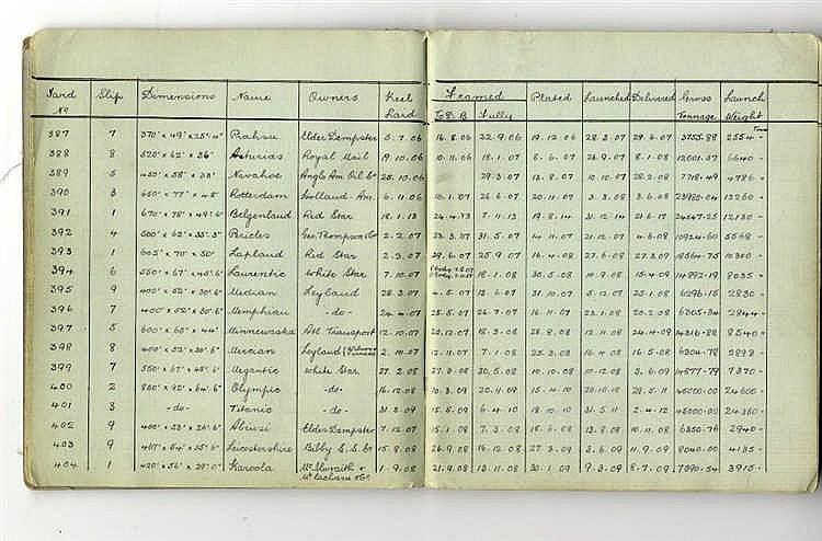 R.M.S. TITANIC/BELFAST HISTORY: The John Morrison archive of ephe