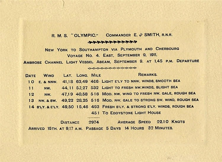 R.M.S. OLYMPIC: Rare early abstract of log for voyage No. 4 East