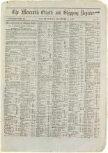 Mercantile Gazette & Shipping Register Lettersheet, Gold Rush