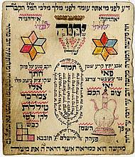 Illustrated Shiviti on Parchment, 20th Century