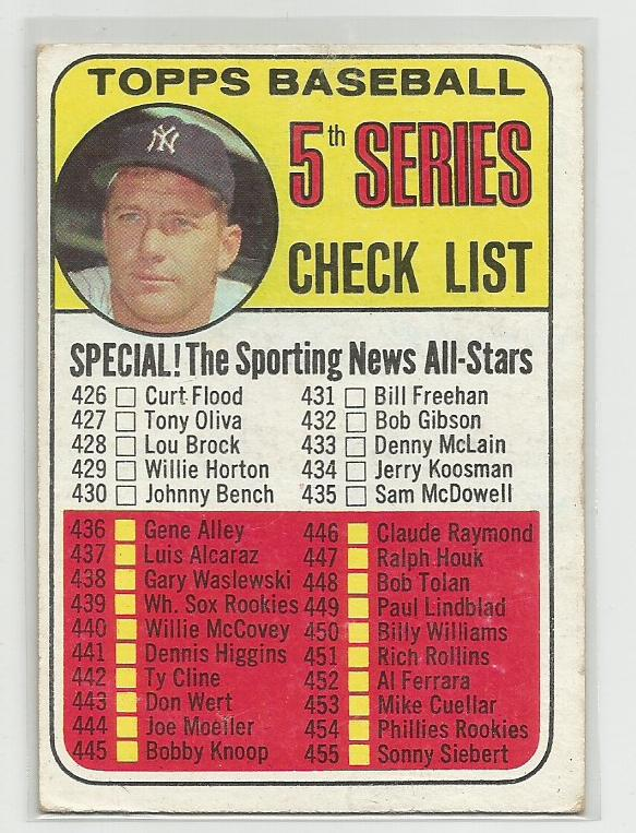 1969 Topps Unmarked 5th Series Baseball Checklist Card