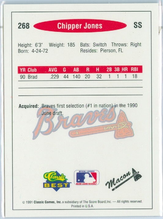 Chipper Jones Of The Macon Braves 1991 Classic Best Minor League