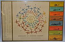 GENEALOGY OF LOCKHEED AIRCRAFT POSTER CIRCA 1953