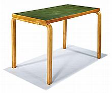 Alvar Aalto: Cafe table