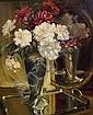 Albert Sherman (1882-1971) Reflections oil on board, Albert Sherman, Click for value