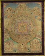 Tanka Mandala, Tara verte  illustré sur trois registres de Boddhisattvas et Dharmapalas autour  du mandala centrale composé d'un cercle lotiforme et d'un carré aux quatre points cardinaux.