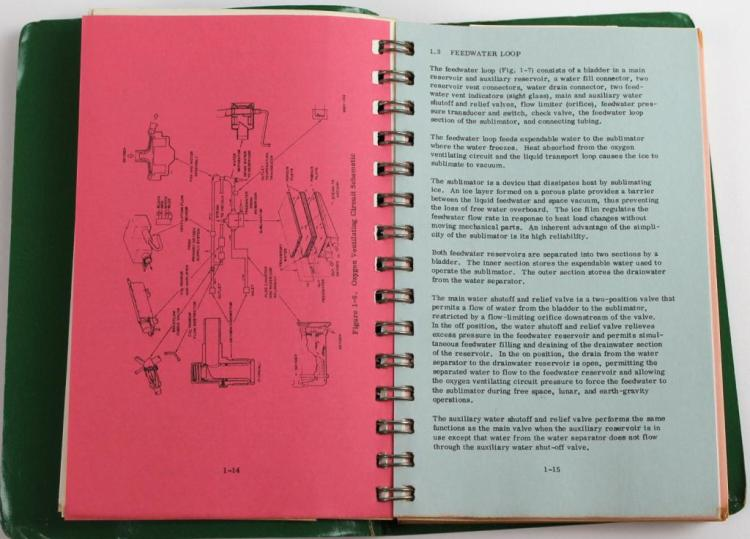 Don Puddy's Apollo Portable Life Support Booklet