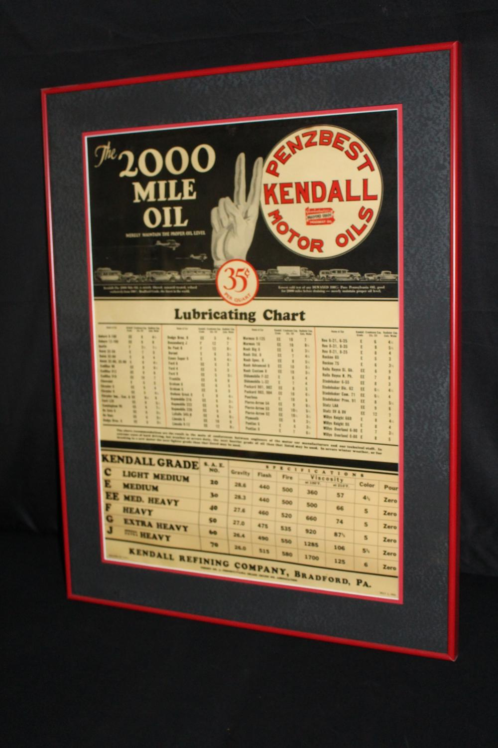 1933 KENDALL PENZBEST OIL LUBRICATION CHART SIGN