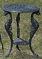 VICTORIAN CAST-IRON GARDEN TABLE ON GRIFFIN-FORM LEGS.