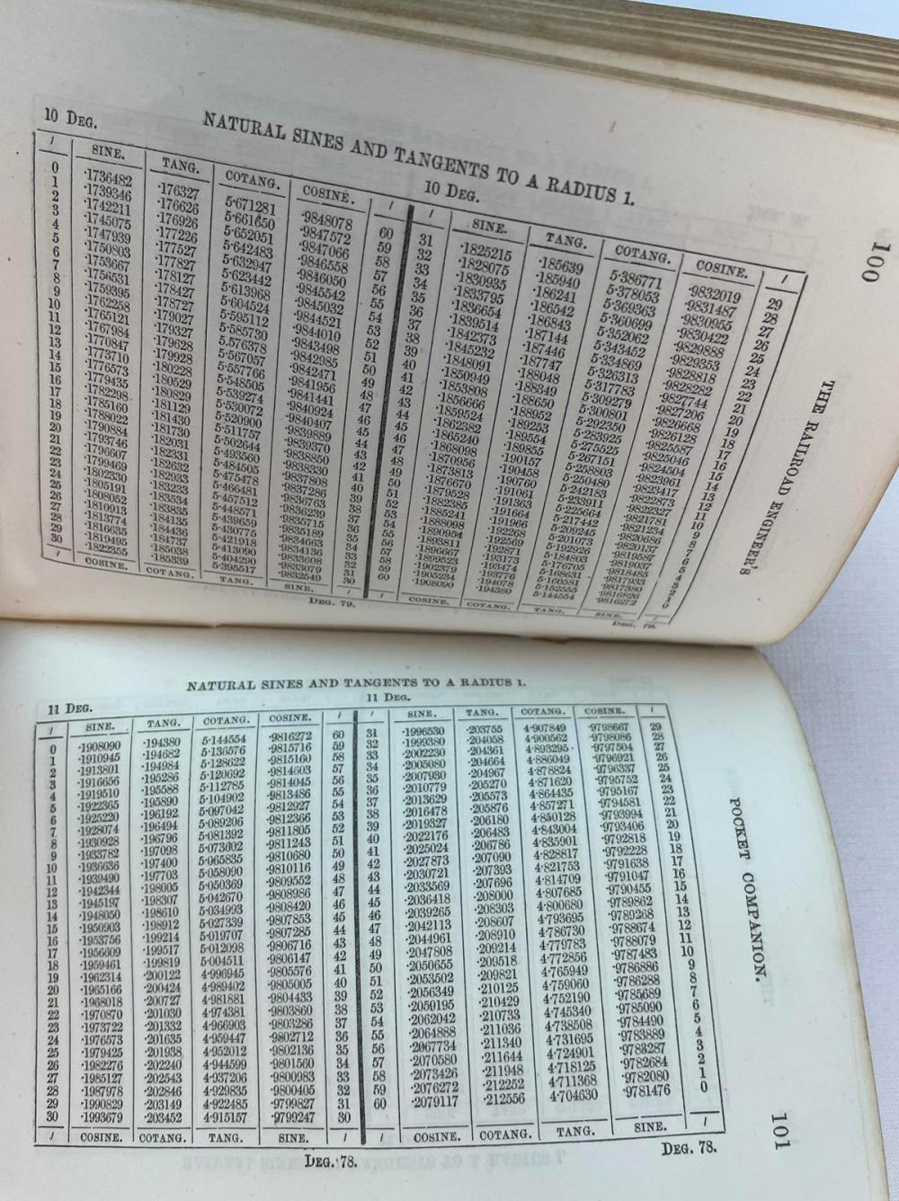 RARE 1855 Griswold's Railroad Engineers' Pocket Companion For The Field by W. Griswold FIRST EDITION Signed
