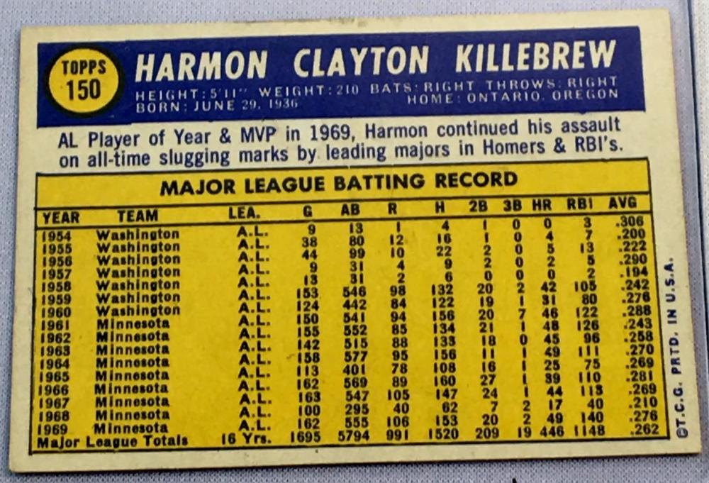1970 Topps #150 Harmon Killebrew Baseball Card