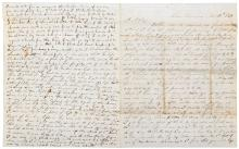 Autograph Letter Signed - 1850 Newly-arrived Ship?s Captain in Cholera-plagued San Francisco