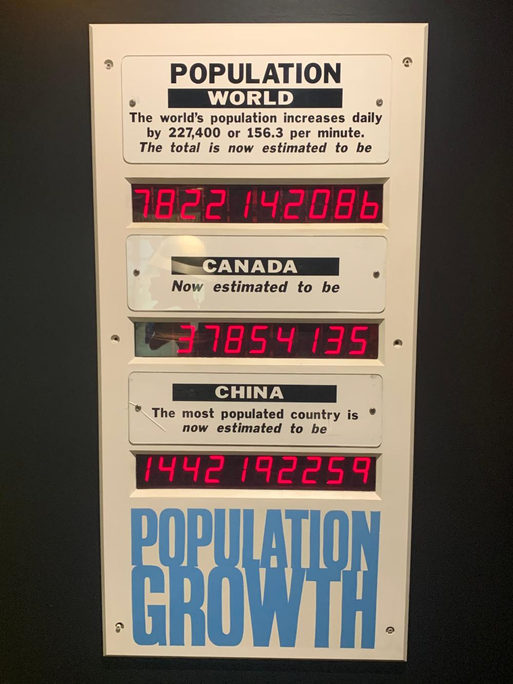 World Population Counter Guinness Records Museum Display