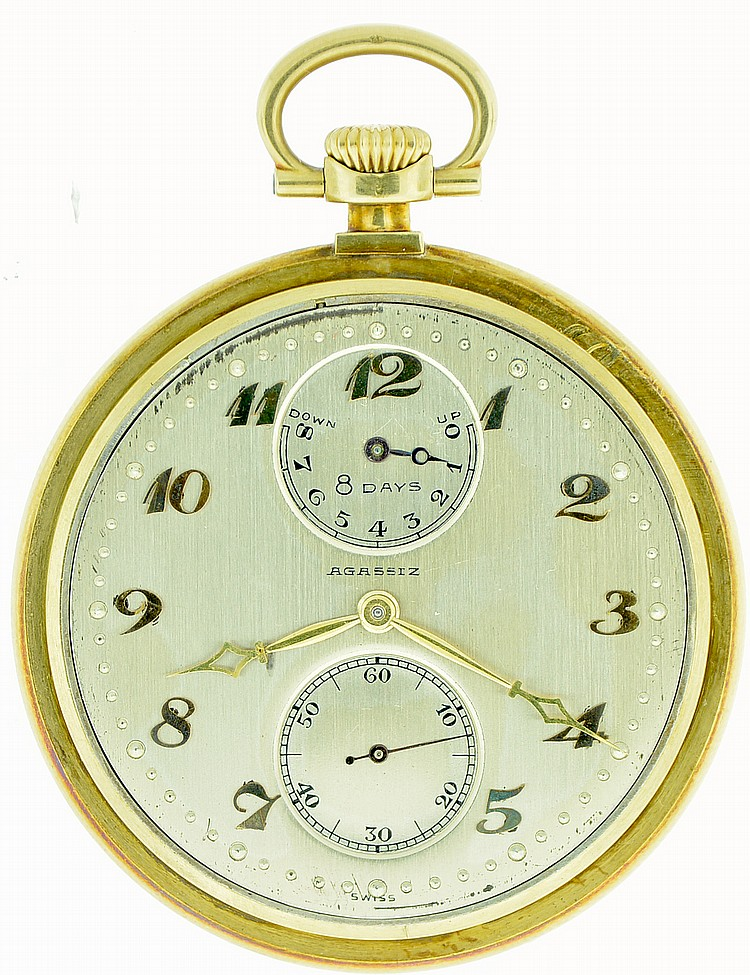 Agassiz, Geneva, Switzerland, man's 8 day pocket watch with wind indicator, 21 jewels, stem wind and set, adjusted to 6 positions, temperature and isochronism, cotes de Geneve decorated nickel plate movement with lever escapement, cut bimetallic
